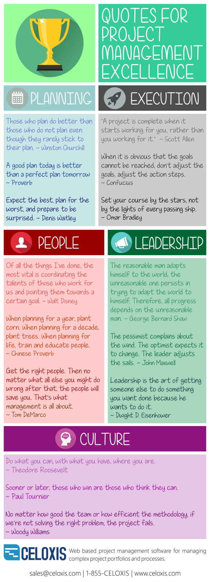 INFOGRAPHIC: Quotes for Project Management Excellence