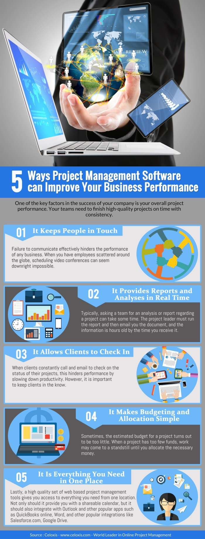 INFOGRAPHIC: 5 Ways Project Management Software can improve business performance