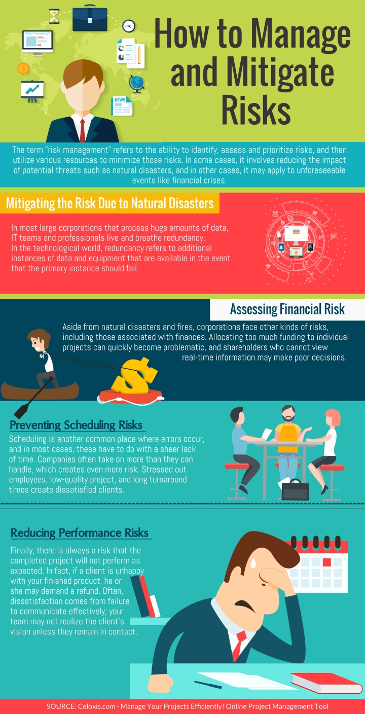 infographic: how to manage and mitigate risks