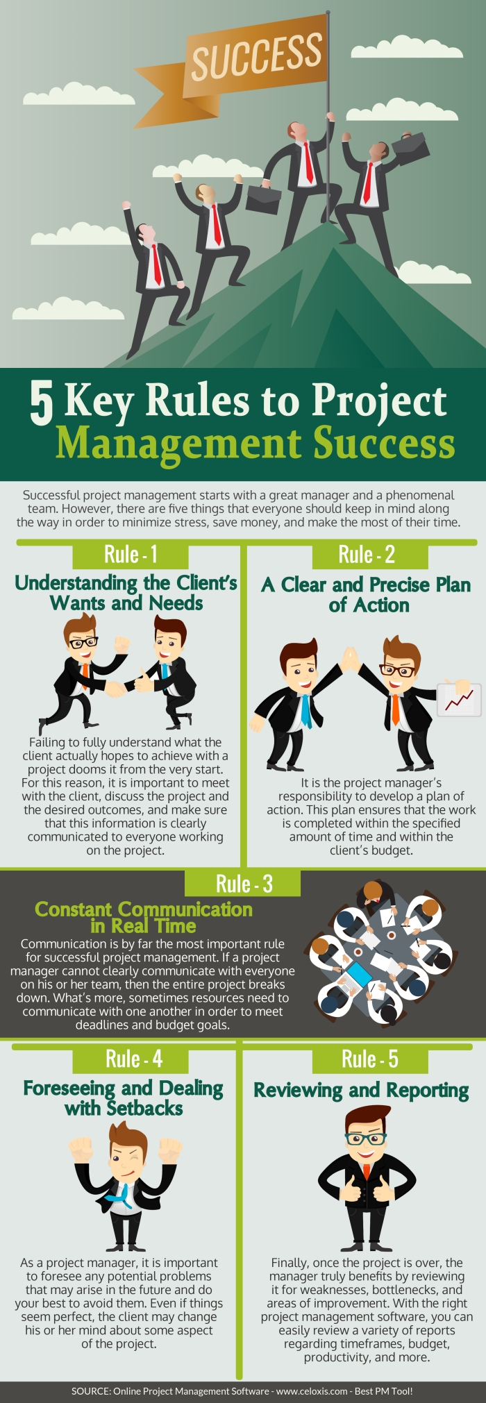 INFOGRAPHIC: 5 Key Rules to Project Management Success