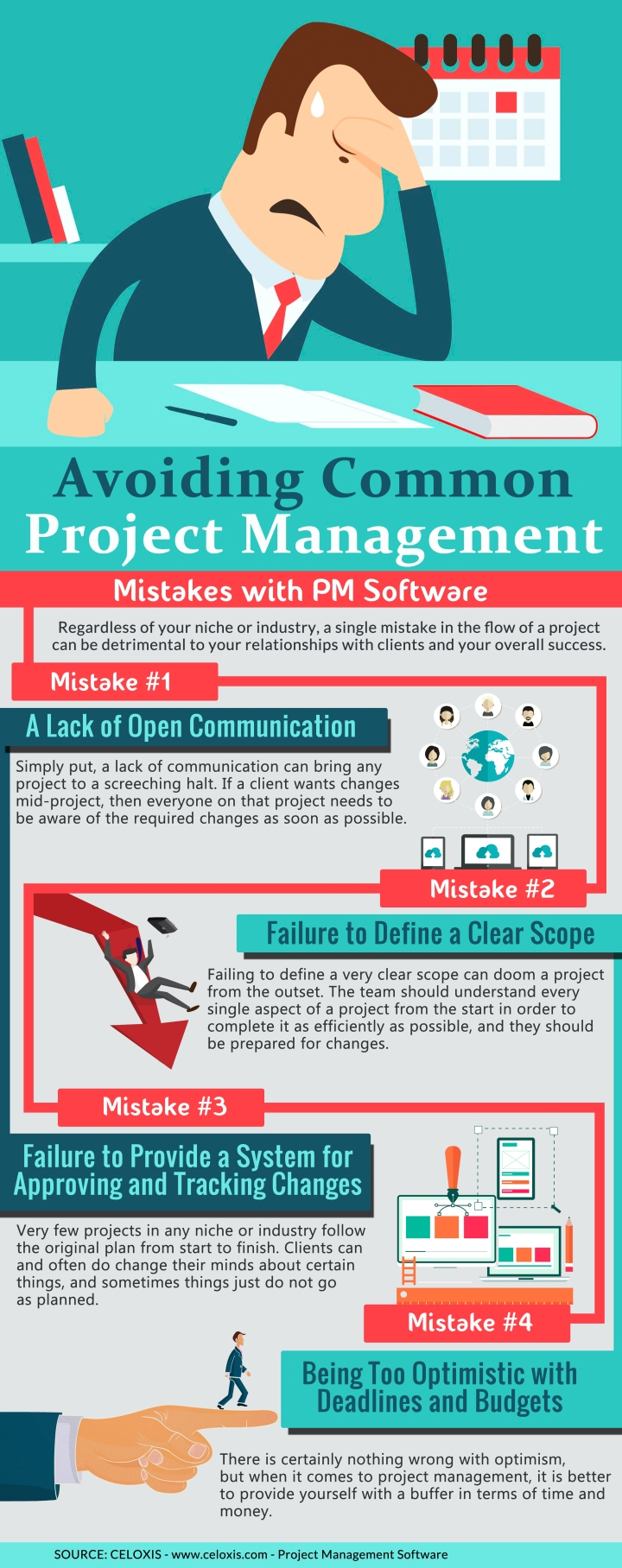 Infographic: Avoiding common Project Management mistakes with PM software