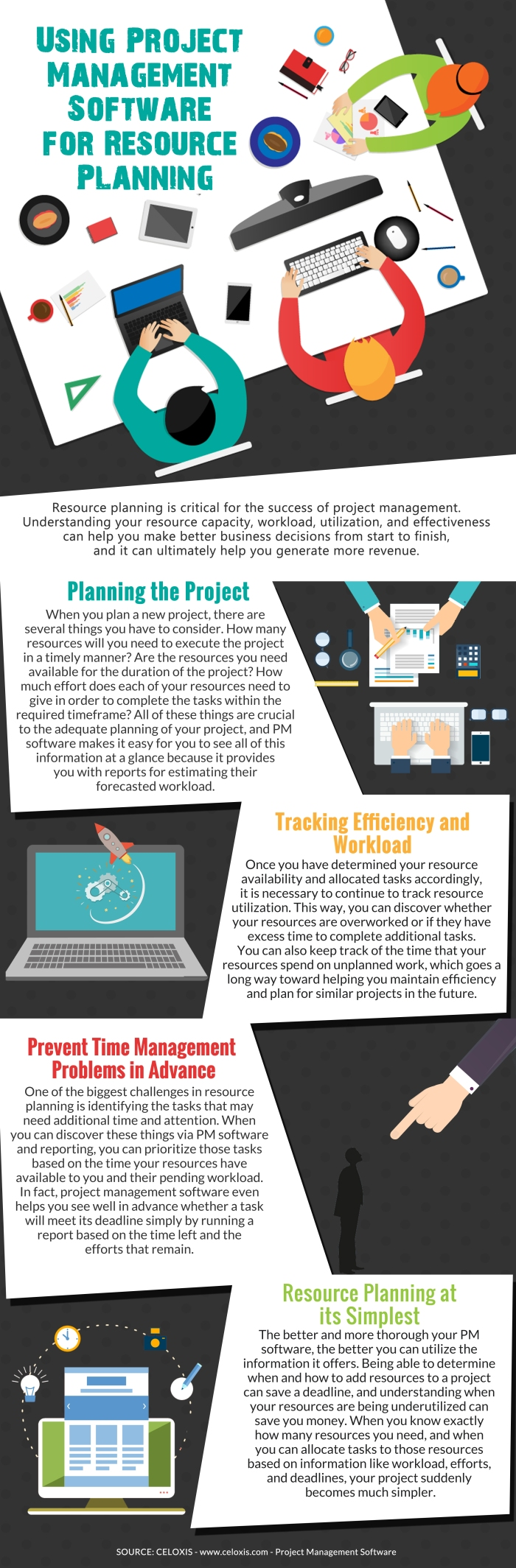 INFOGRAPHIC: Using Project Management Software for Resource Planning