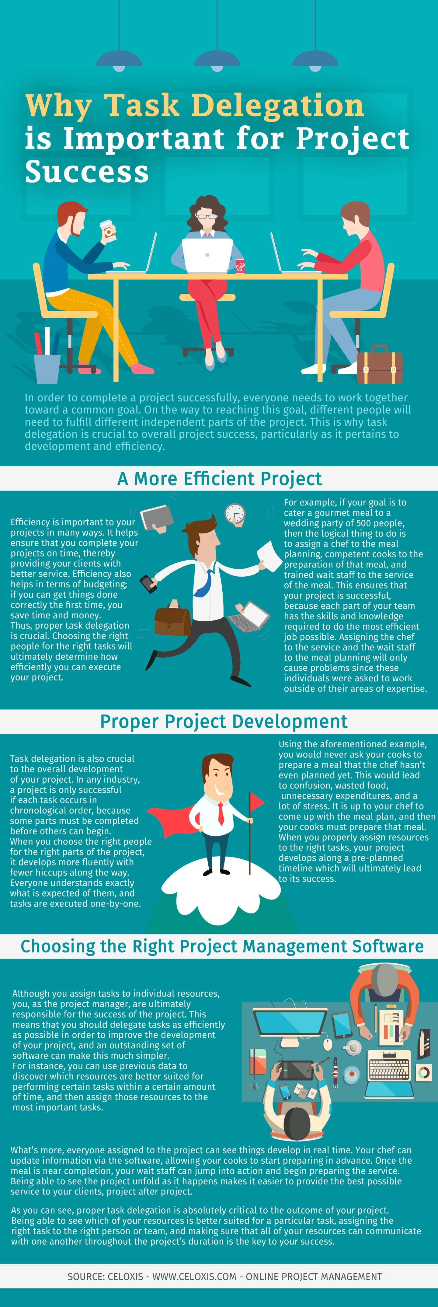 Infographic project ideas