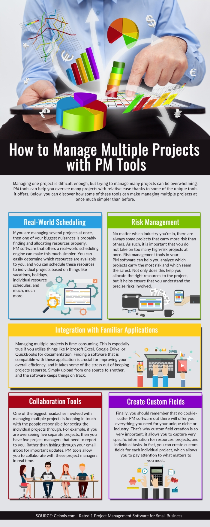 Infographic: How to manage multiple projects using PM Tools