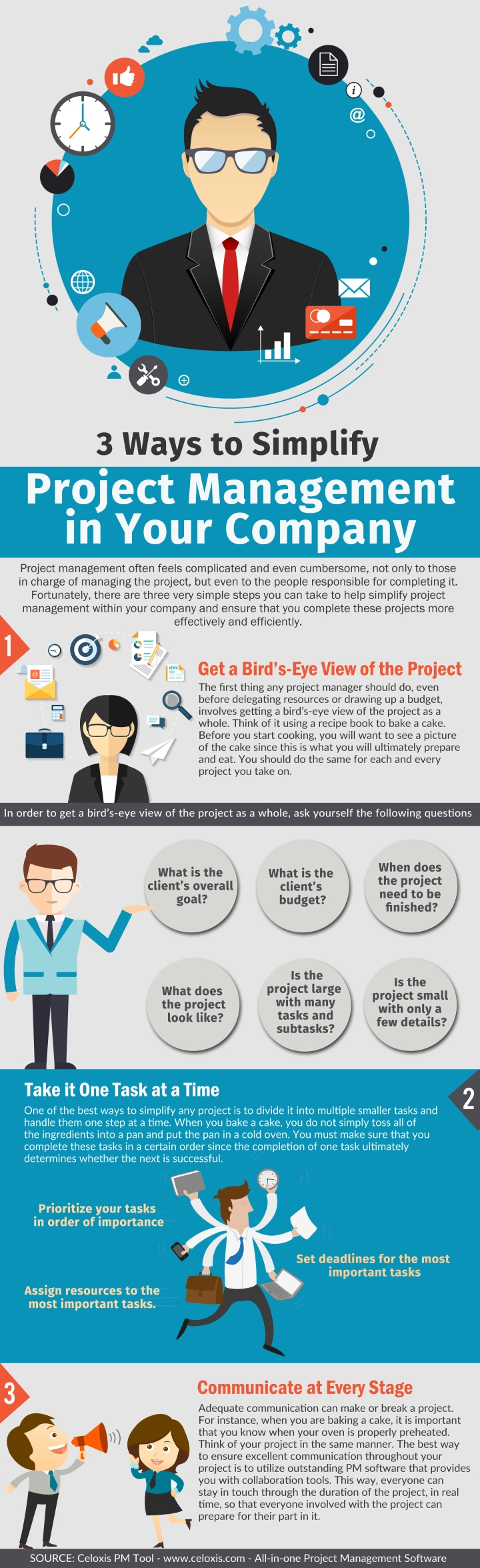 INFOGRAPHIC: 3 Ways to Simplify Project Management in your Company