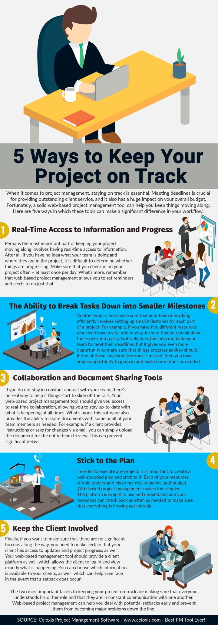 INFOGRAPHIC: 5 Way to Keep Your Project on Track