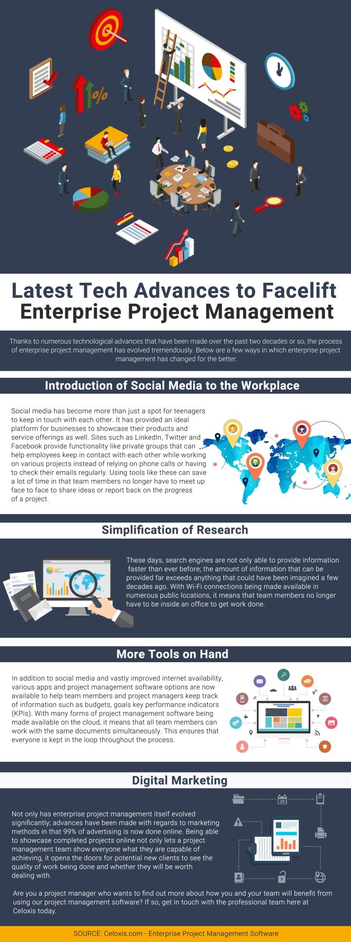 INFOGRAPHIC: Latest Technology Advances to Facelift Enterprise Project Management