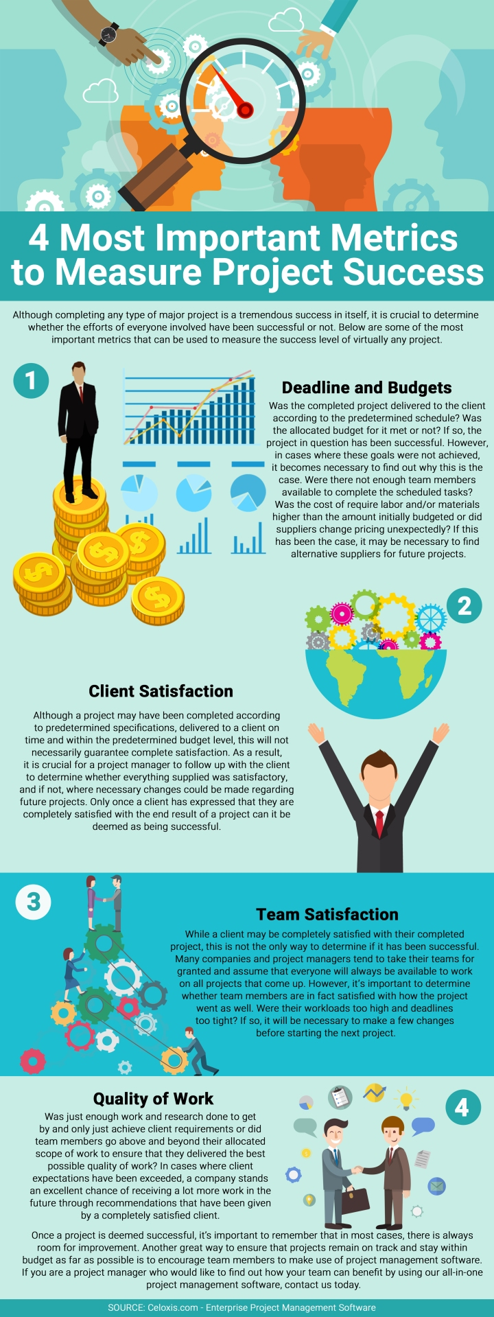 INFOGRAPHIC: 4 Most Important Metrics to Measure Project Success