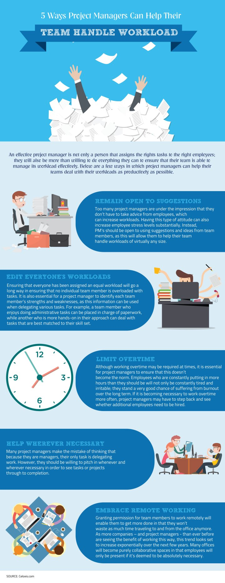 INFOGRAPHIC: 5 Ways Project Managers Can Help Their Team Handle Workload