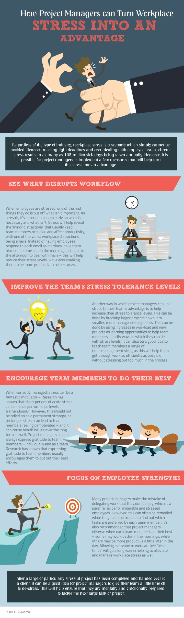 INFOGRAPHIC: How Project Managers can Turn Workplace Stress into an Advantage