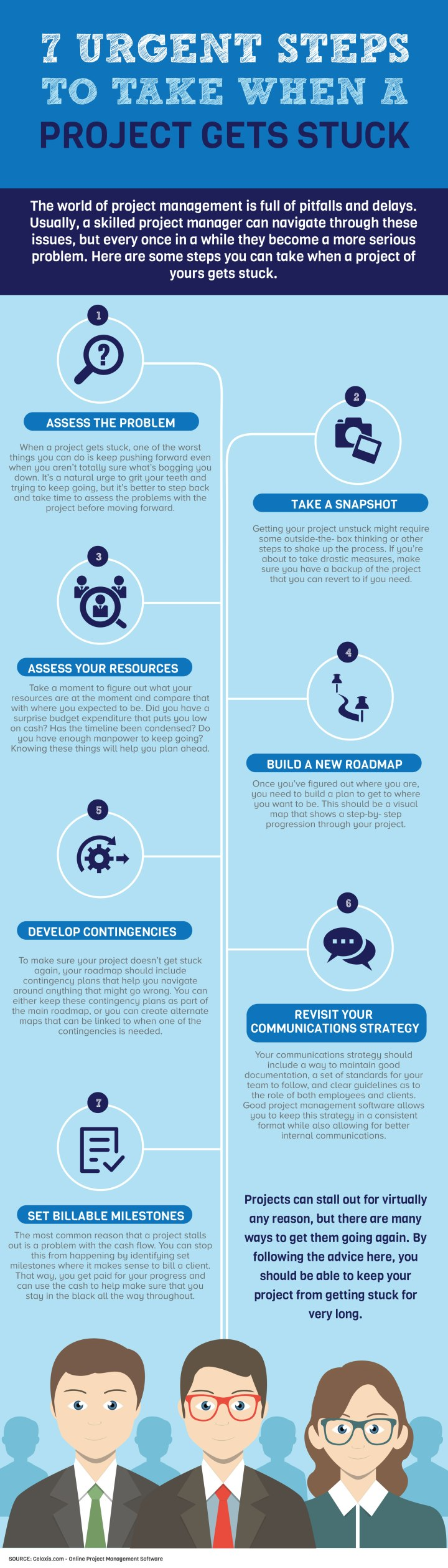 INFOGRAPHIC: 7 Urgent Steps to Take When a Project Gets Stuck