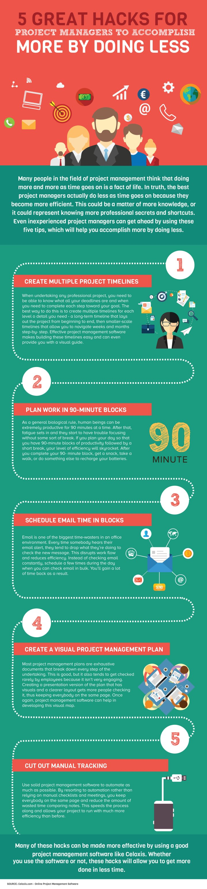 INFOGRAPHIC: 5 Hacks for Project Managers to Accomplish More by Doing Less