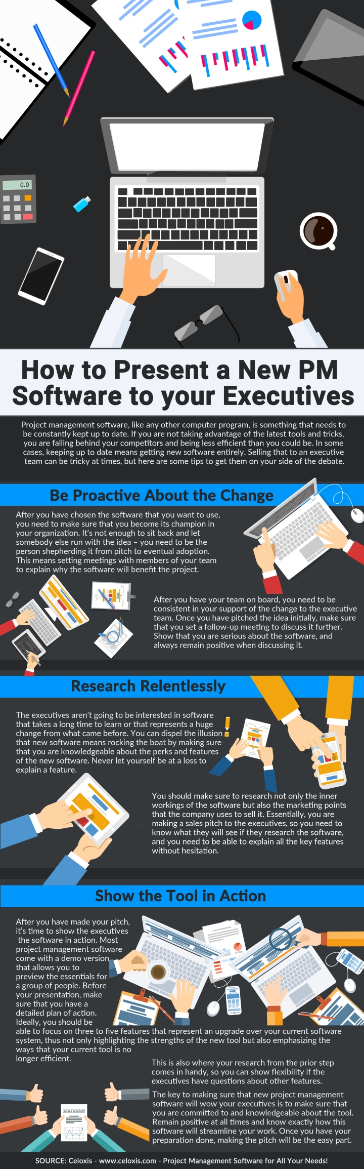 INFOGRAPHIC: How to Present a New PM Software to your Executives