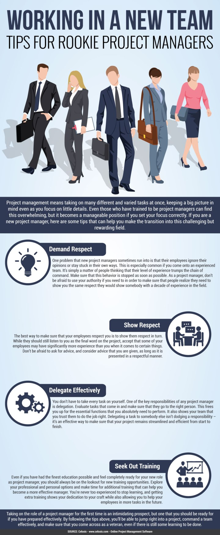 INFOGRAPHIC: Working in a New Team - Tips for Rookie Project Managers
