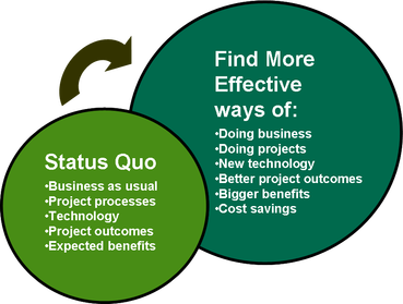Sussane Madsen: How to Become a Project Leader by Challenging the Status Quo - Guest Post