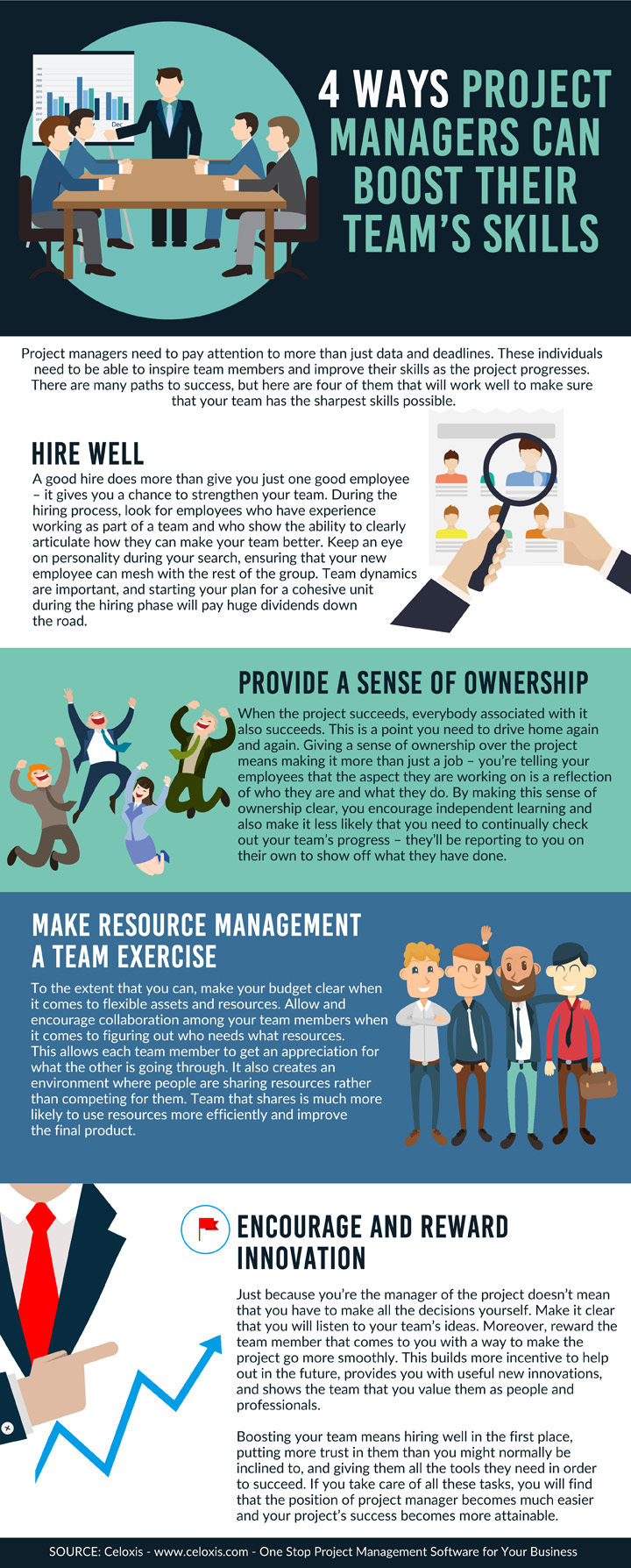 4-ways-project-managers-can-boost-their-teams-skills