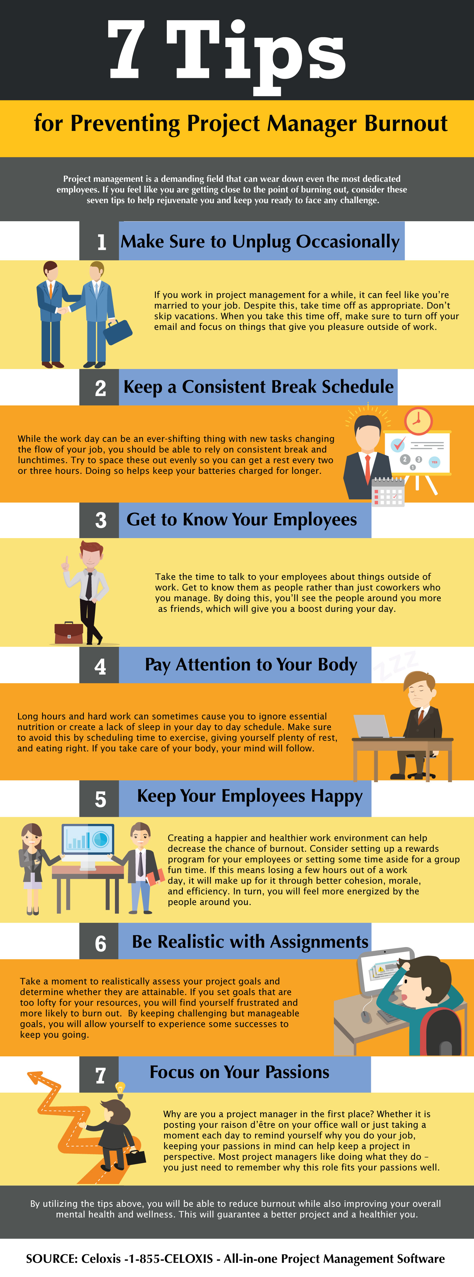 infographic tips for preventing project manager burnout the infographic 7 tips for preventing project manager burnout the celoxis blog