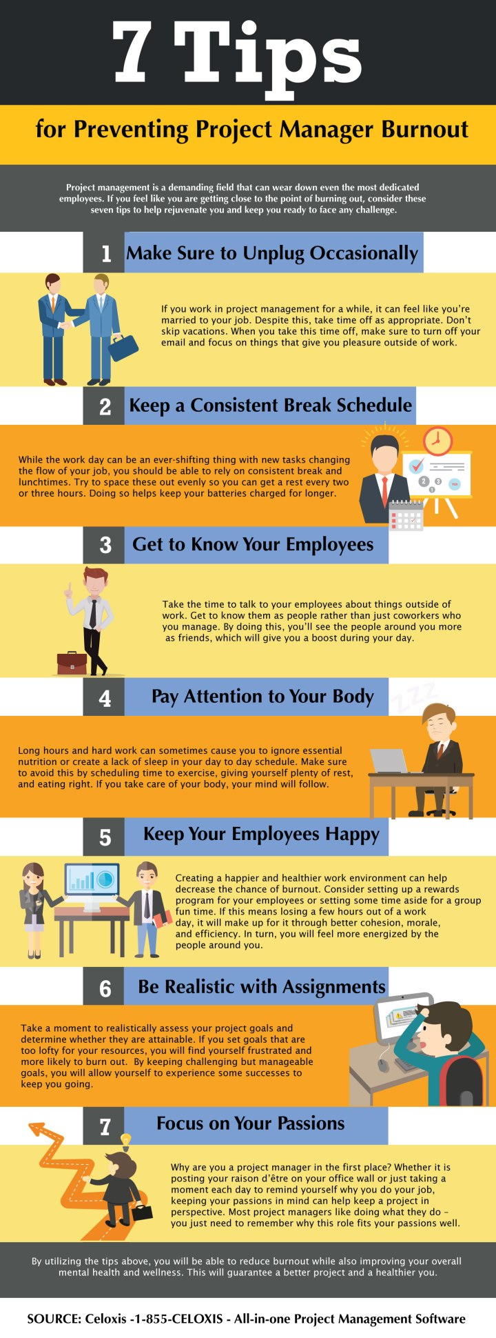 INFOGRAPHIC: 7 Tips for Preventing Project Manager Burnout