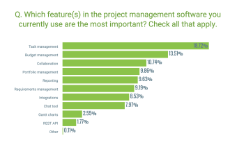 q5-project-management-survey-data