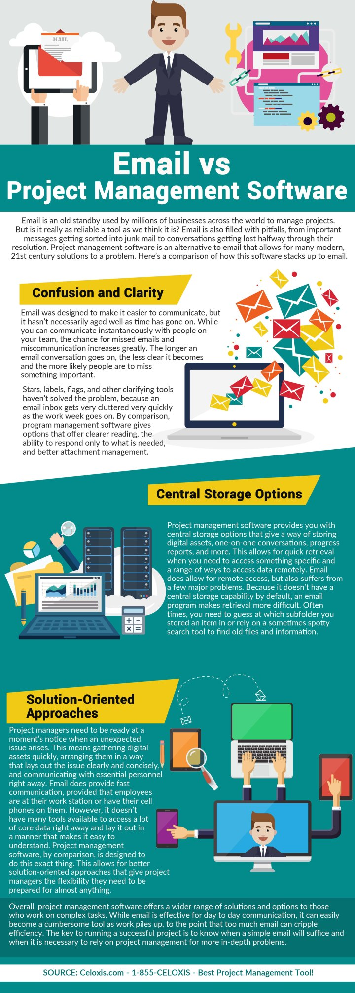 Infographic email vs project management software the celoxis blog project management software xflitez Gallery