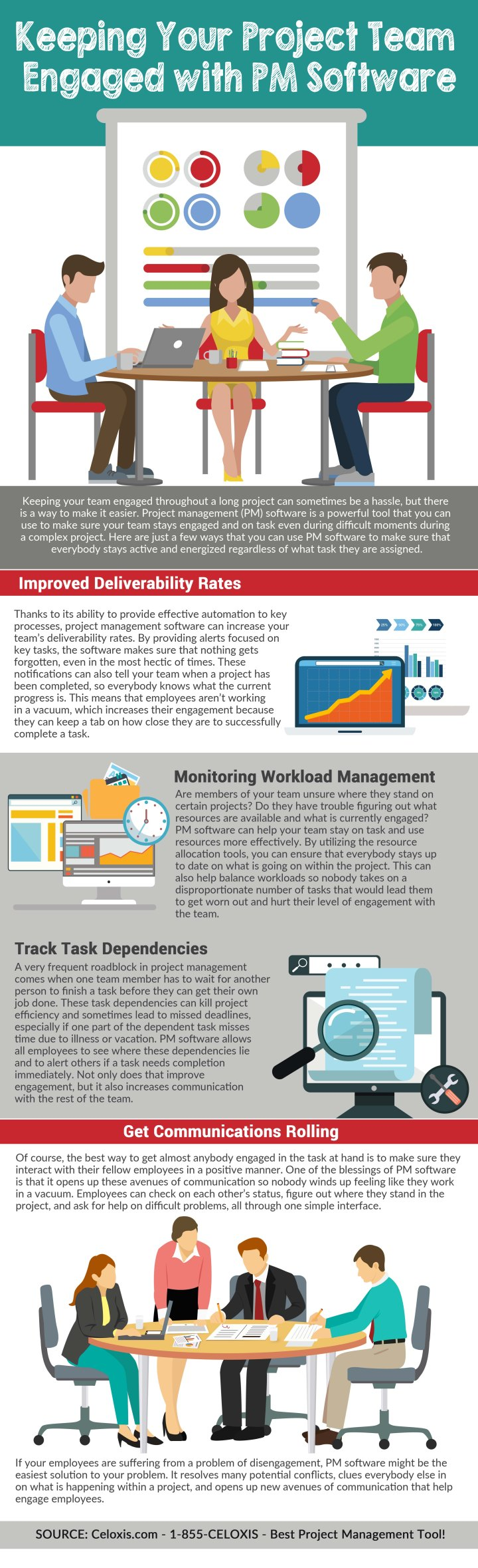 INFOGRAPHIC: Keeping Your Project team Engaged with PM Software