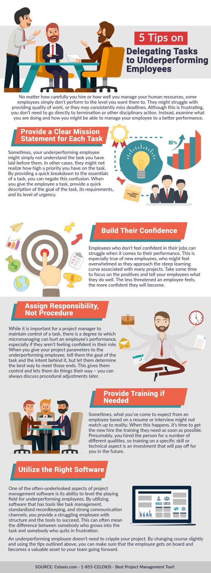 INFOGRAPHIC: 5 Tips on Delegating Tasks to Underperforming Employees