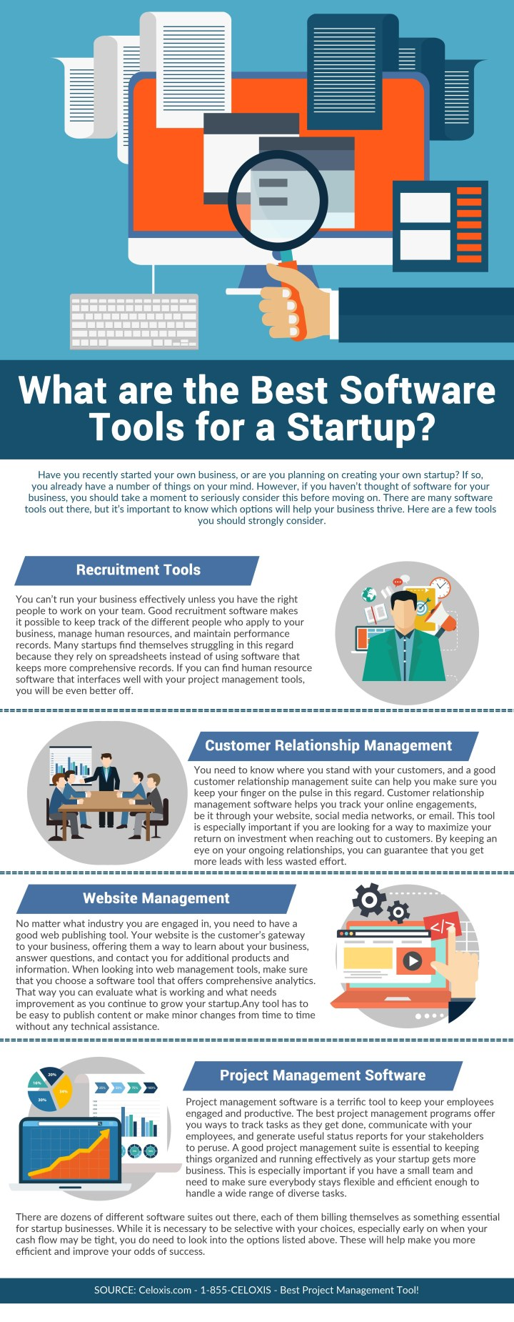 what-are-the-best-software-tools-for-a-startup
