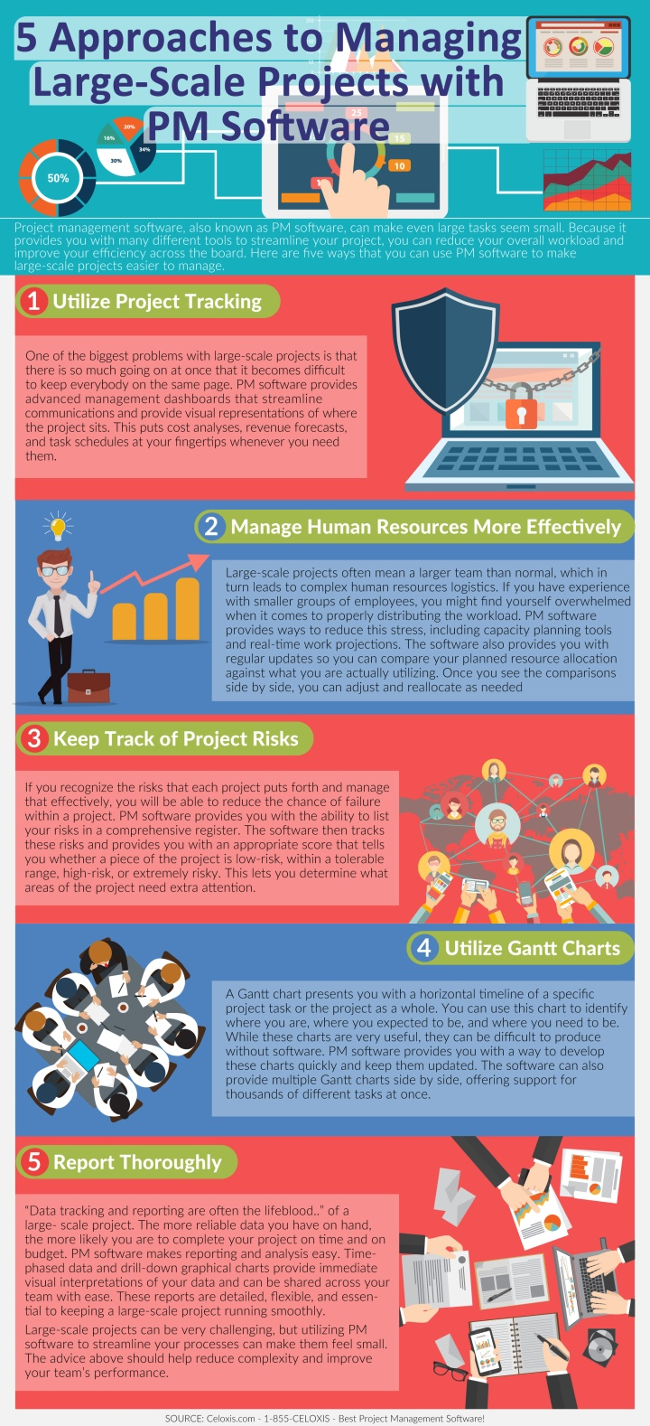 INFOGRAPHIC: 5 Approaches to Managing Large-Scale Projects with PM Software