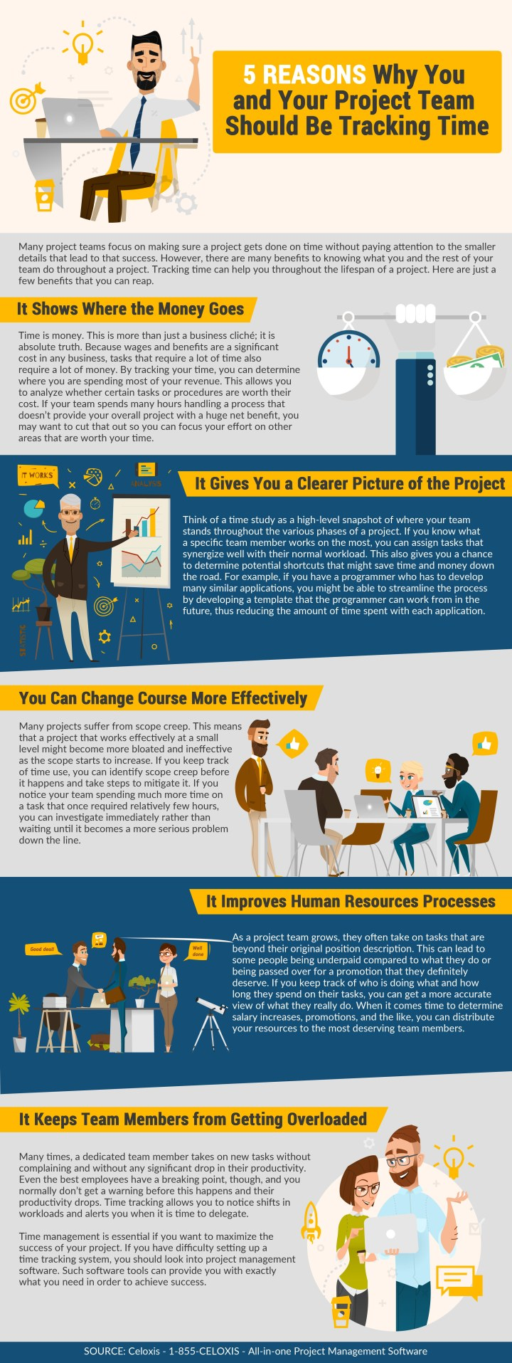 INFOGRAPHIC: 5 Reasons Why You and Your Project Team Should Be Tracking Time