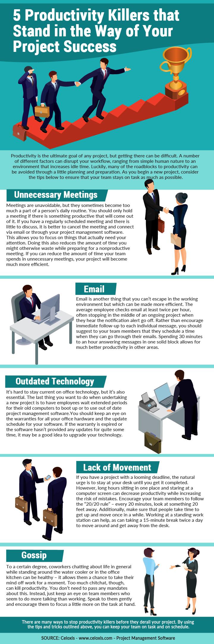 5_Productivity_killers_that_stand_in_the_way_of_your_project_success