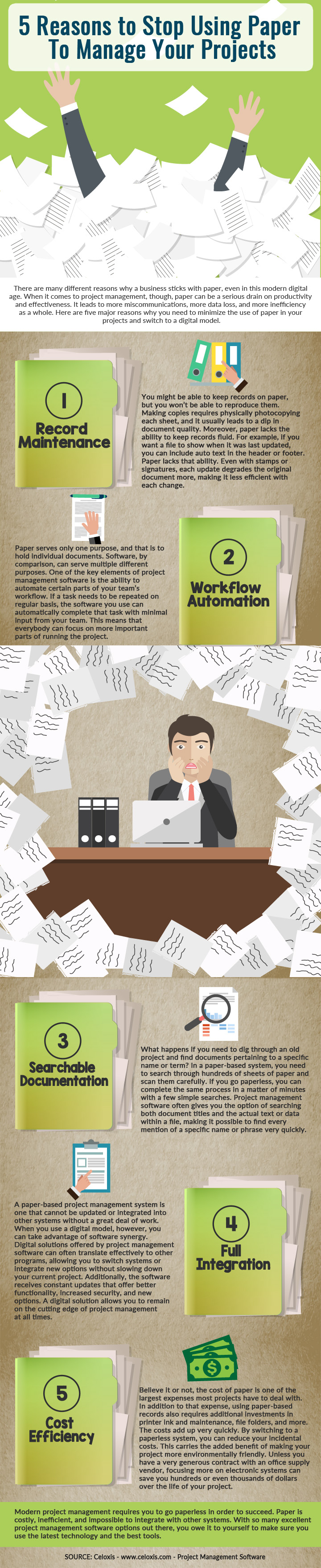 5_Reasons_to_stop_using_paper_to_manage_your_projects